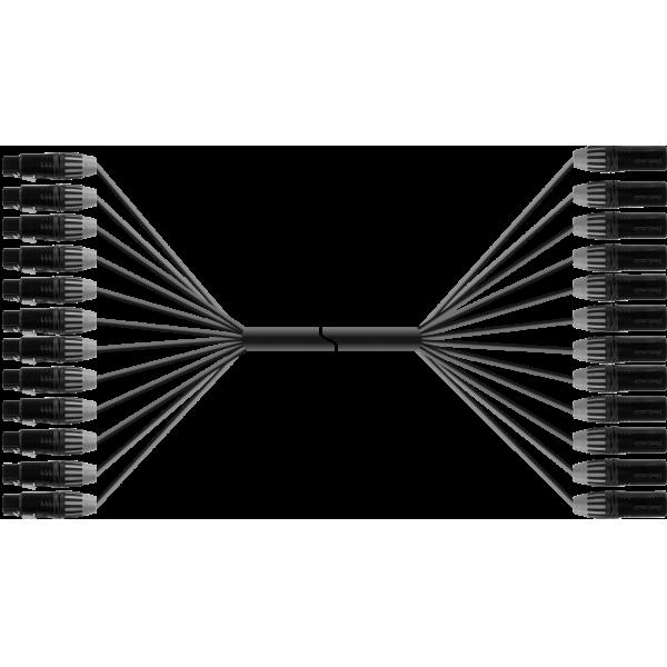 Multipárové káble